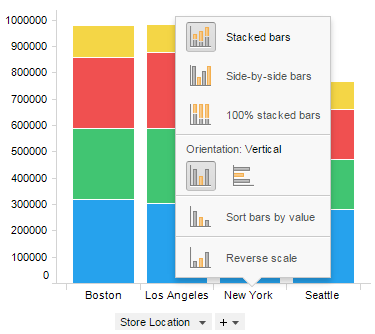 Creating A Side By Side Bar Chart