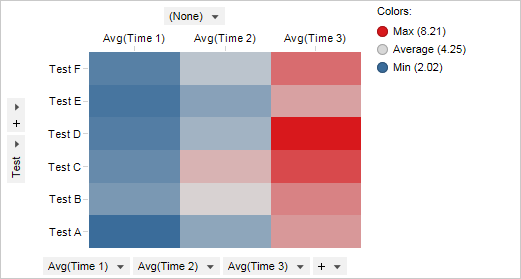 Coloring In Cross Tables And Heat Maps - Html color map